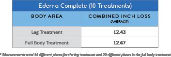 ederra-results